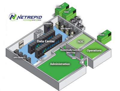 netrepid-data-center-harrisburg-pa