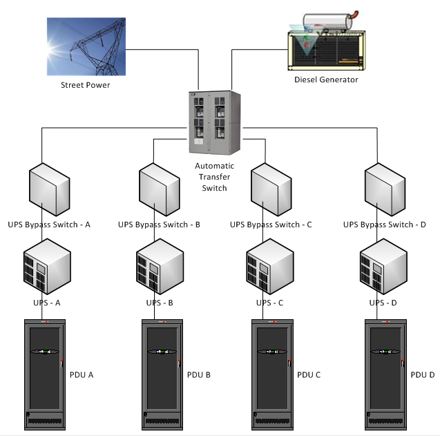 pennsylvania (pa) data center - colocation in harrisburg ... u verse phone and data wiring diagram