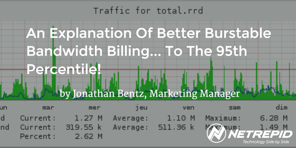Burstable Bandwidth Billing Definition - 95th Percentile Bandwidth Billing